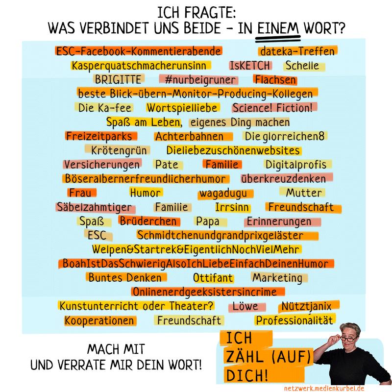 """Infografik: Was verbindet uns? - """"Ich zähl (auf) Dich"""" - Netzwerk von Marion Koslowski"""